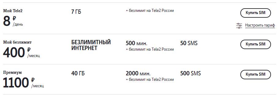 как взять в долг теле 2 500 рублей